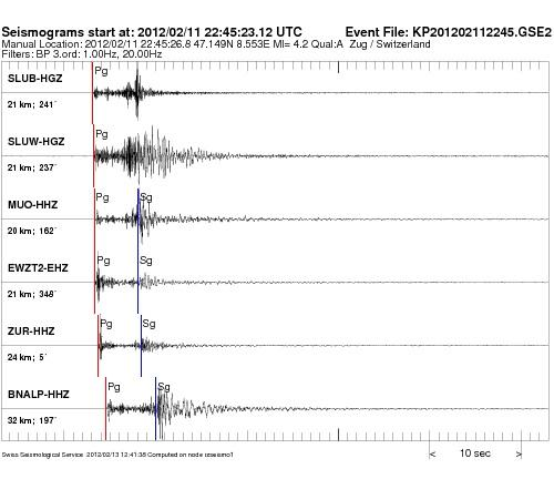 Earthquake near Zug 2
